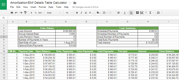 Home Loan Amortization Emi Schedule Google Doc