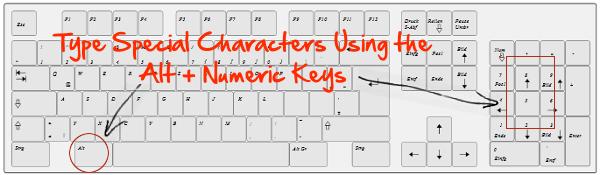 Ascii input from keyboard