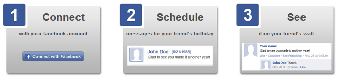 Send Birthday Wishes To All Your Facebook Friends Automatically