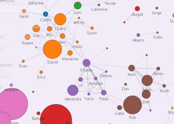 Immersion NSA gmail metadata visualization